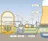 Референдум за развитието на ядрената енергетика в България - 27 януари 2013 година